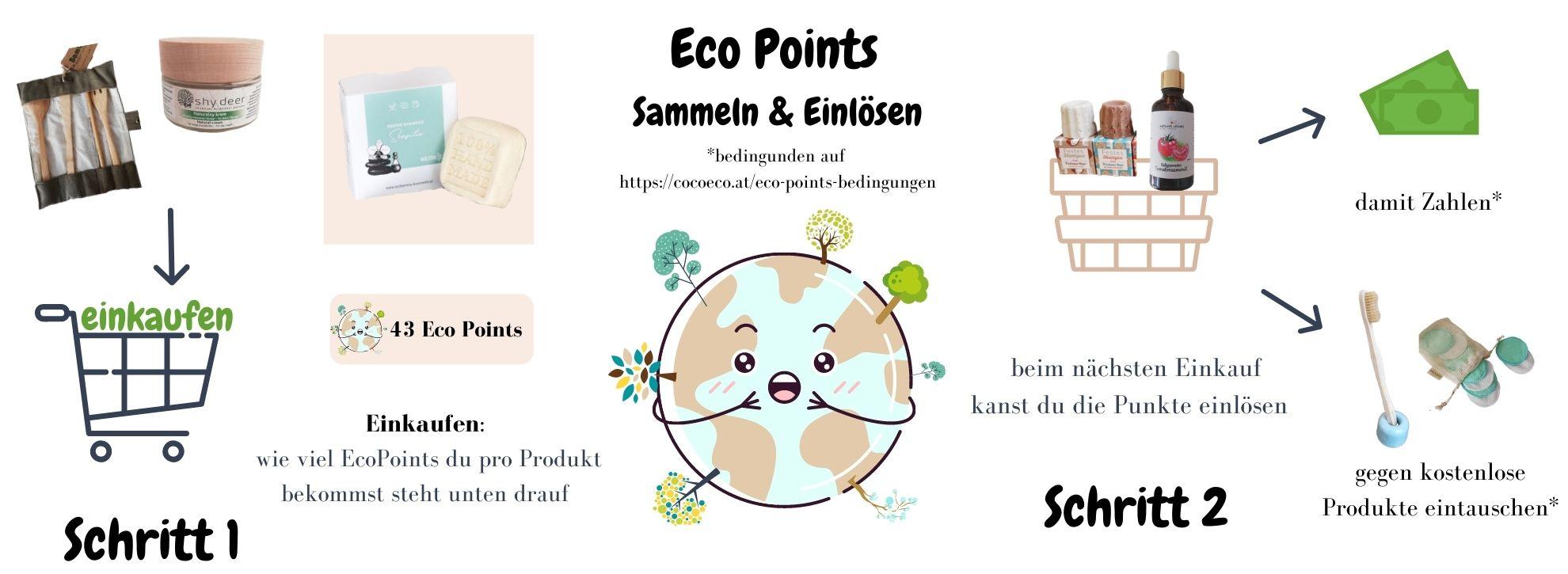 Eco Points sammeln und Einlösen  Naturkosmetik und Nachhaltig Günstig & Rabatte