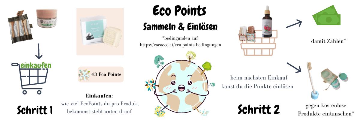 Eco Points Sammeln & einlösen Anleitung